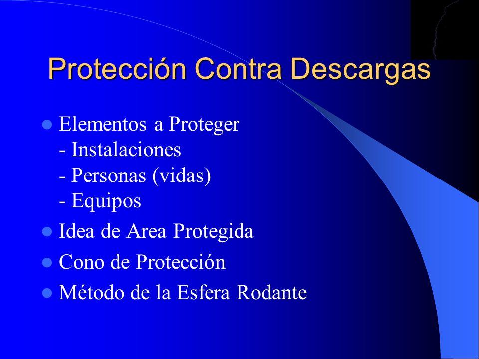 Protección Contra Descargas Elementos a Proteger - Instalaciones - Personas (vidas) - Equipos Idea de Area Protegida Cono de Protección Método de la E