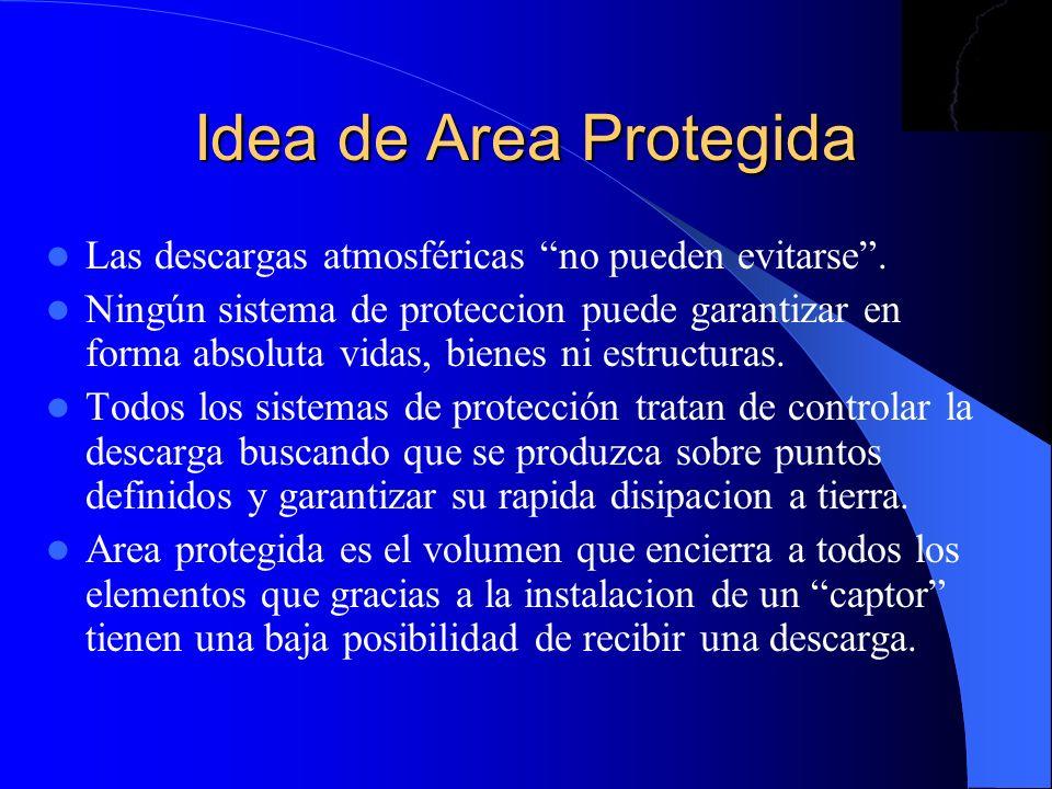 Idea de Area Protegida Las descargas atmosféricas no pueden evitarse. Ningún sistema de proteccion puede garantizar en forma absoluta vidas, bienes ni