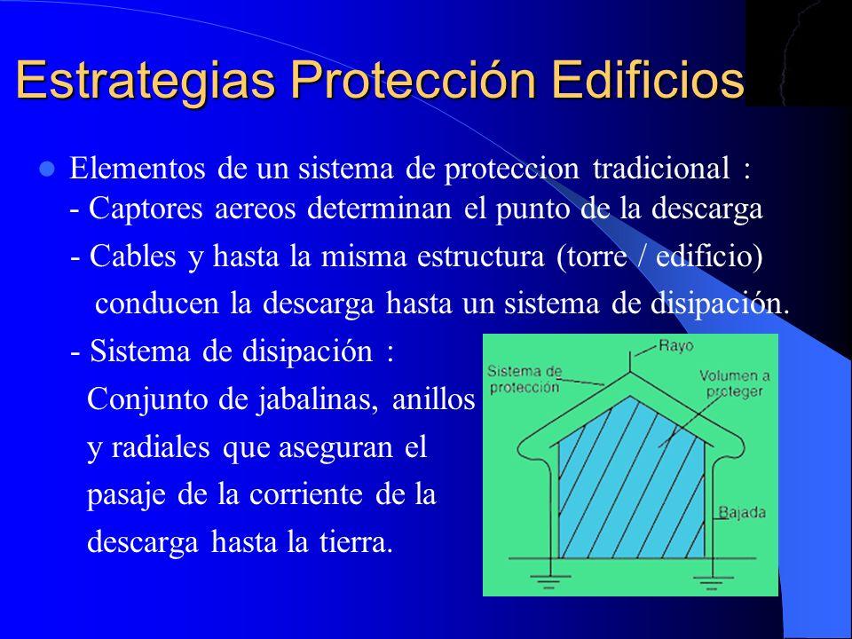 Estrategias Protección Edificios Elementos de un sistema de proteccion tradicional : - Captores aereos determinan el punto de la descarga - Cables y h