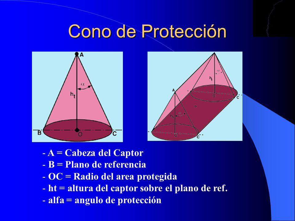 Cono de Protección - A = Cabeza del Captor - B = Plano de referencia - OC = Radio del area protegida - ht = altura del captor sobre el plano de ref. -