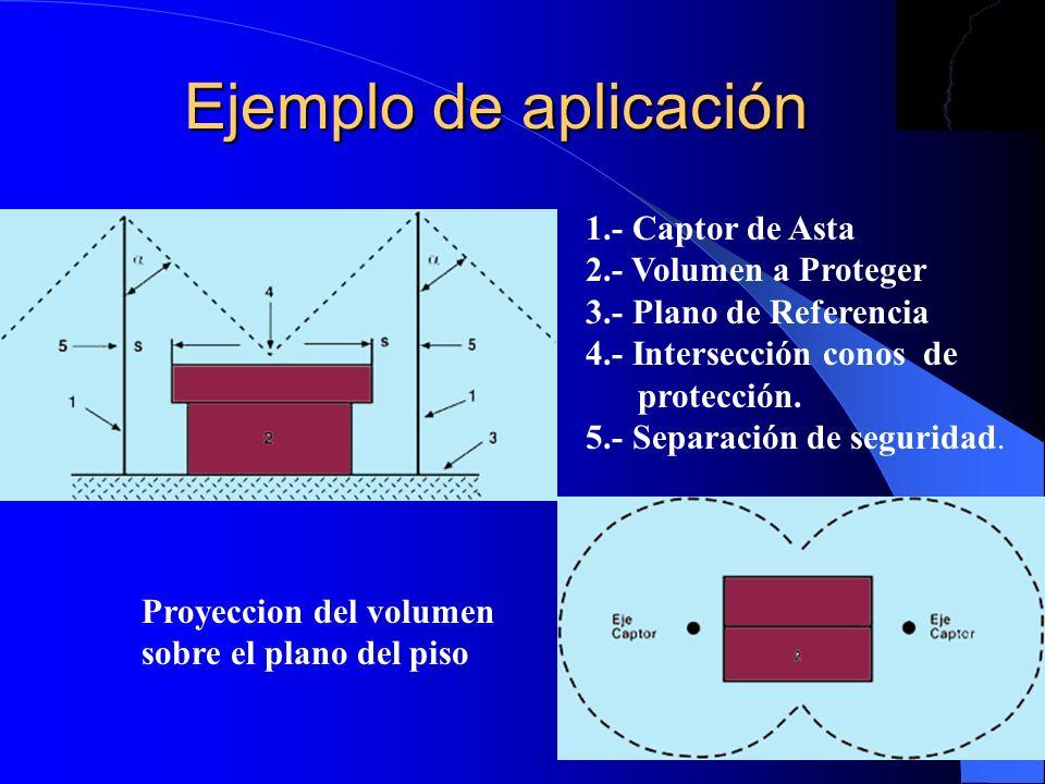 Ejemplo de aplicación 1.- Captor de Asta 2.- Volumen a Proteger 3.- Plano de Referencia 4.- Intersección conos de protección. 5.- Separación de seguri