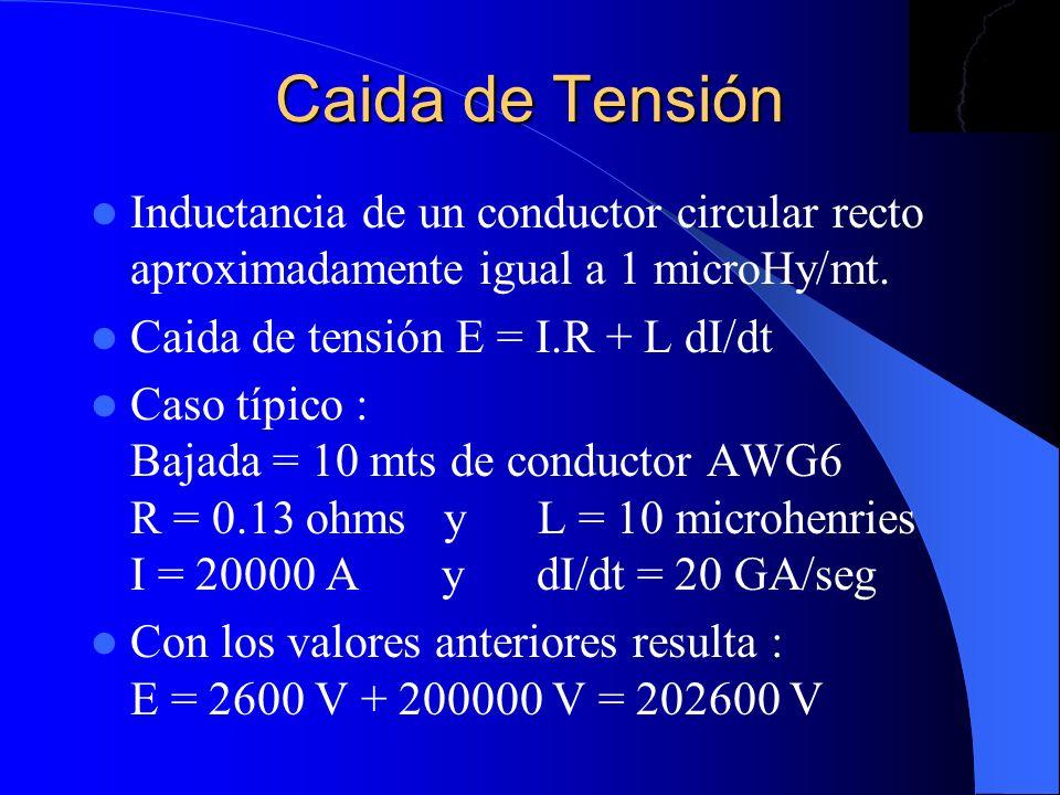 Caida de Tensión Inductancia de un conductor circular recto aproximadamente igual a 1 microHy/mt. Caida de tensión E = I.R + L dI/dt Caso típico : Baj