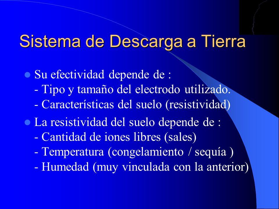 Sistema de Descarga a Tierra Su efectividad depende de : - Tipo y tamaño del electrodo utilizado. - Características del suelo (resistividad) La resist