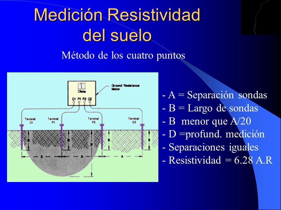 Medición Resistividad del suelo Método de los cuatro puntos - A = Separación sondas - B = Largo de sondas - B menor que A/20 - D =profund. medición -