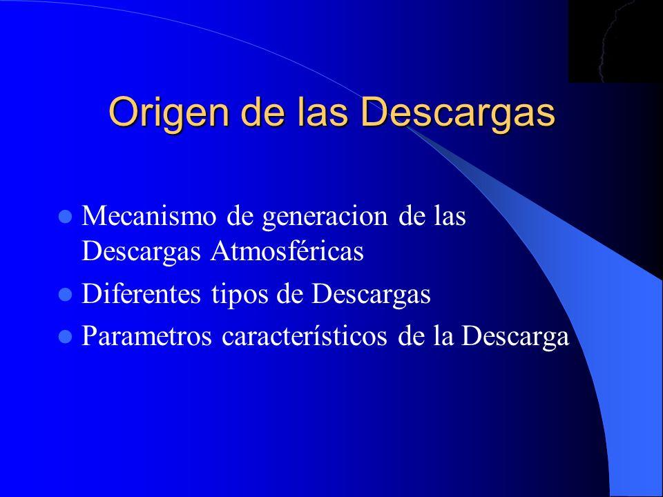 Origen de las Descargas Mecanismo de generacion de las Descargas Atmosféricas Diferentes tipos de Descargas Parametros característicos de la Descarga