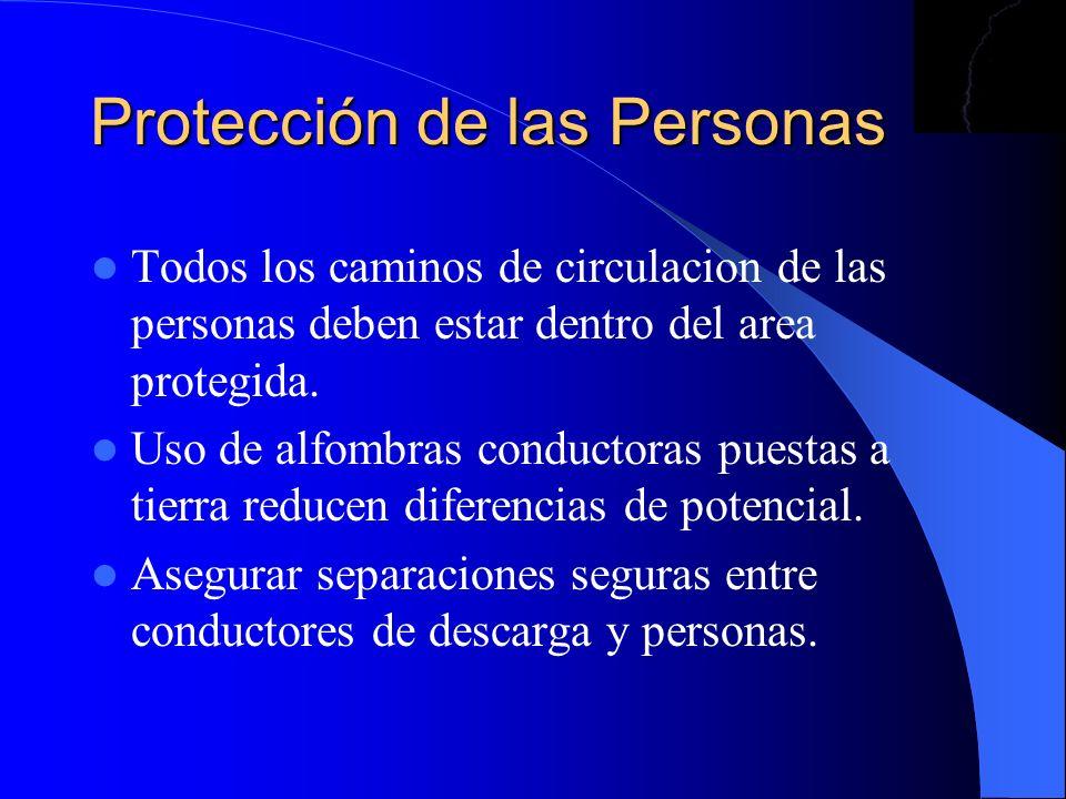 Protección de las Personas Todos los caminos de circulacion de las personas deben estar dentro del area protegida. Uso de alfombras conductoras puesta