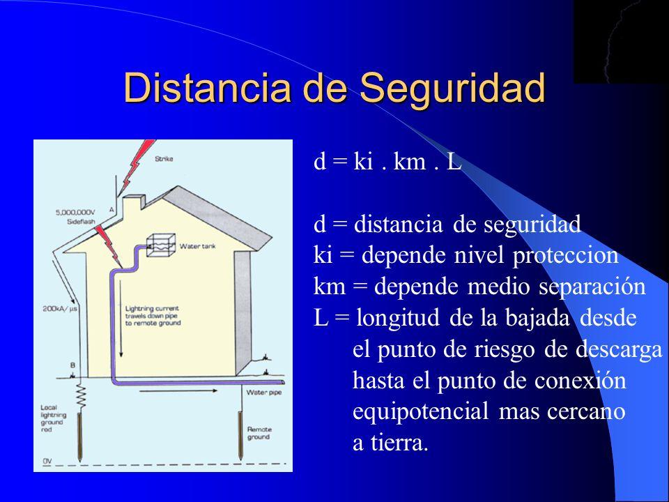 Distancia de Seguridad d = ki. km. L d = distancia de seguridad ki = depende nivel proteccion km = depende medio separación L = longitud de la bajada