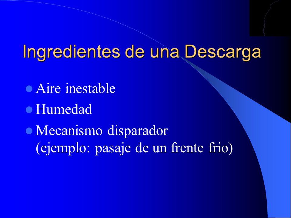Ingredientes de una Descarga Aire inestable Humedad Mecanismo disparador (ejemplo: pasaje de un frente frio)