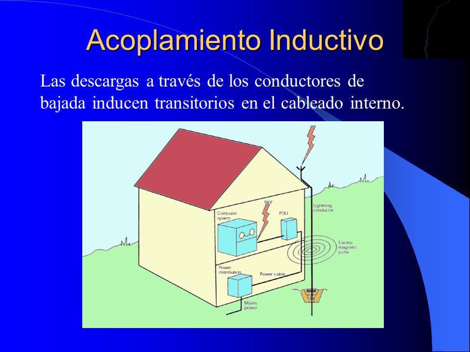 Acoplamiento Inductivo Las descargas a través de los conductores de bajada inducen transitorios en el cableado interno.