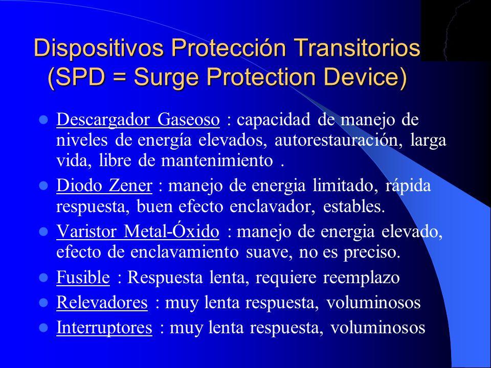 Dispositivos Protección Transitorios (SPD = Surge Protection Device) Descargador Gaseoso : capacidad de manejo de niveles de energía elevados, autores