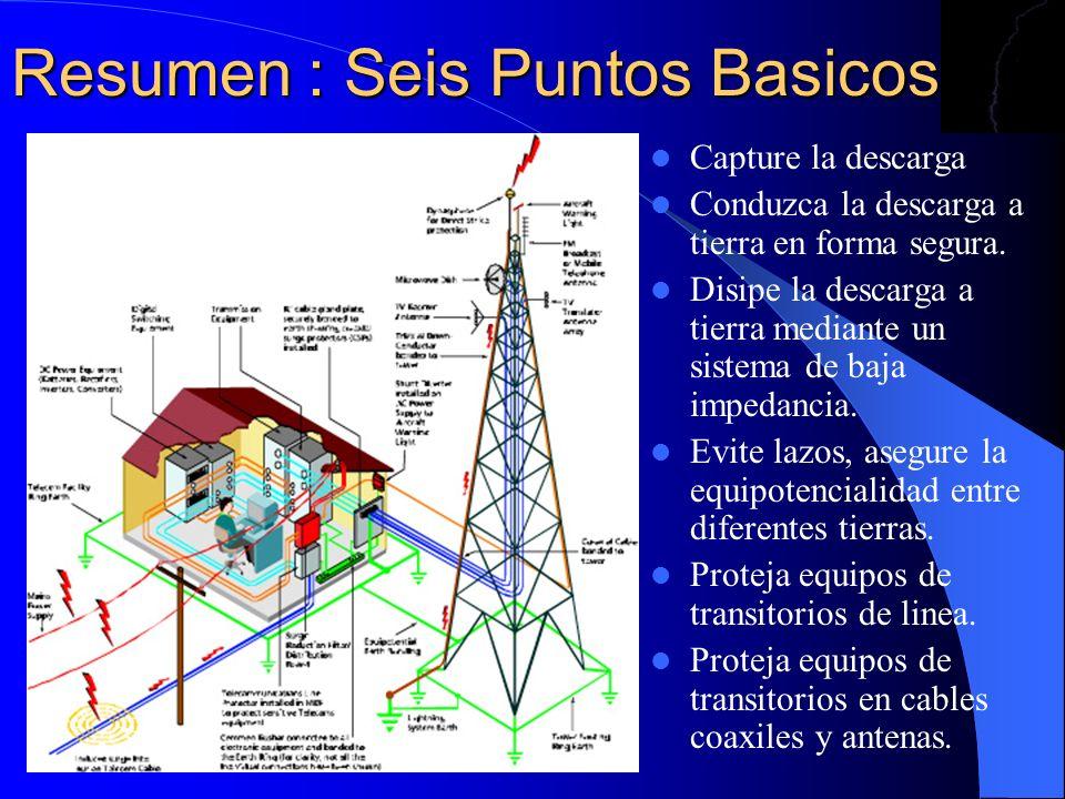 Resumen : Seis Puntos Basicos Capture la descarga Conduzca la descarga a tierra en forma segura. Disipe la descarga a tierra mediante un sistema de ba