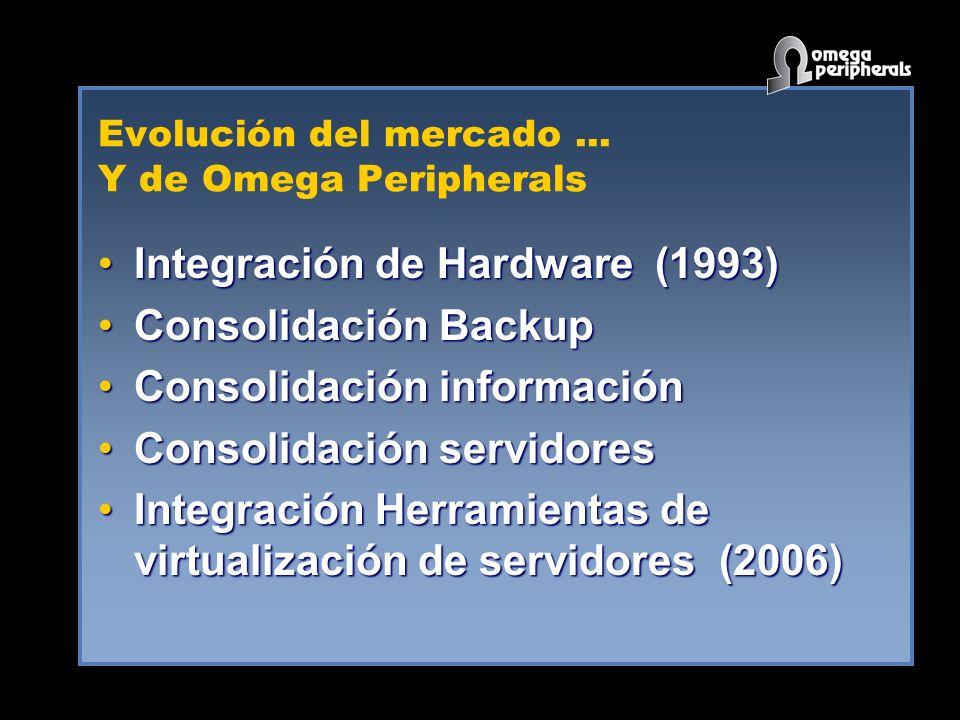 Evolución del mercado... Y de Omega Peripherals Integración de Hardware (1993)Integración de Hardware (1993) Consolidación BackupConsolidación Backup