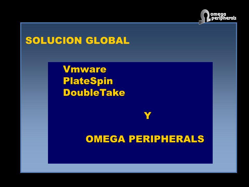 SOLUCION GLOBAL VmwarePlateSpinDoubleTake Y OMEGA PERIPHERALS OMEGA PERIPHERALS