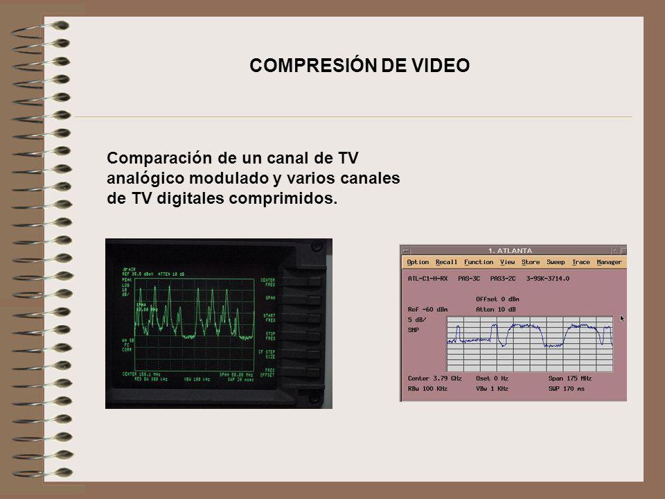 Comparación de un canal de TV analógico modulado y varios canales de TV digitales comprimidos. COMPRESIÓN DE VIDEO