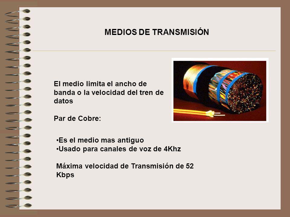 El medio limita el ancho de banda o la velocidad del tren de datos Par de Cobre: Es el medio mas antiguo Usado para canales de voz de 4Khz Máxima velo