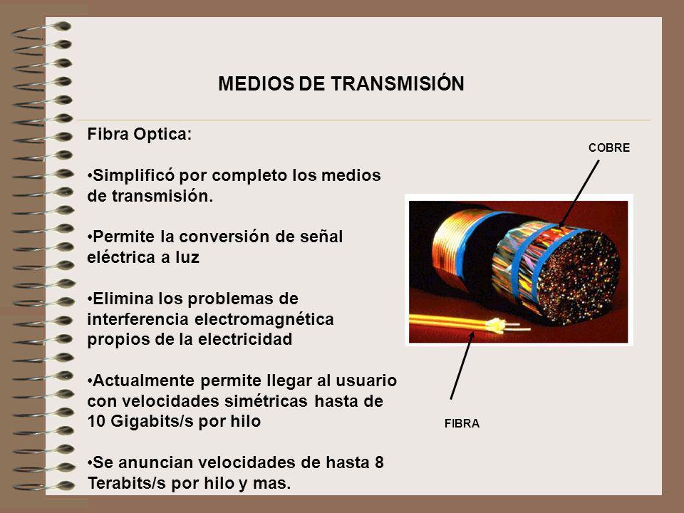 Fibra Optica: Simplificó por completo los medios de transmisión. Permite la conversión de señal eléctrica a luz Elimina los problemas de interferencia