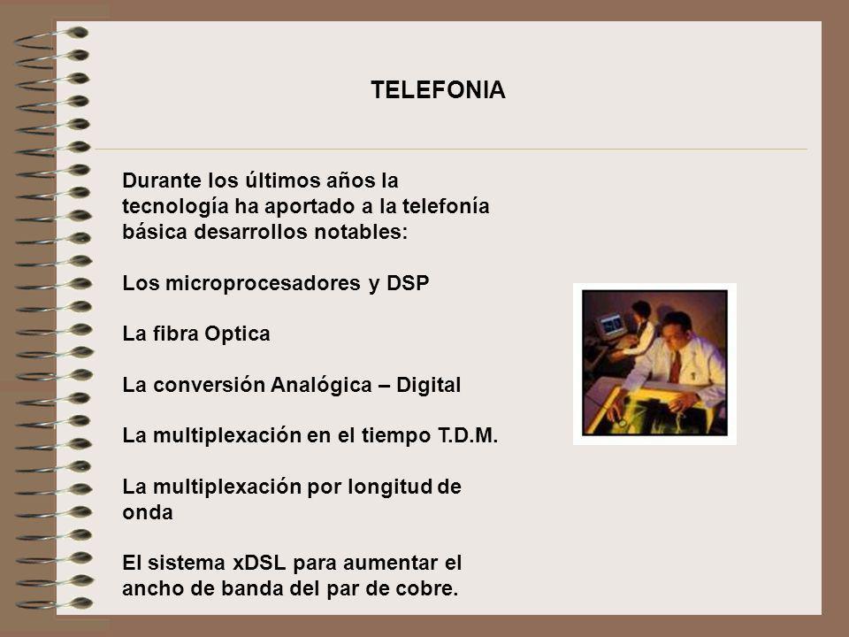 Durante los últimos años la tecnología ha aportado a la telefonía básica desarrollos notables: Los microprocesadores y DSP La fibra Optica La conversi