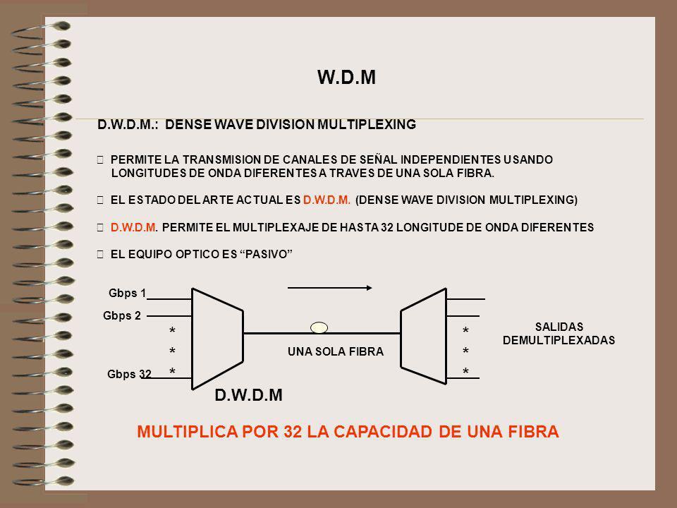 W.D.M D.W.D.M.: DENSE WAVE DIVISION MULTIPLEXING  PERMITE LA TRANSMISION DE CANALES DE SEÑAL INDEPENDIENTES USANDO LONGITUDES DE ONDA DIFERENTES A TR