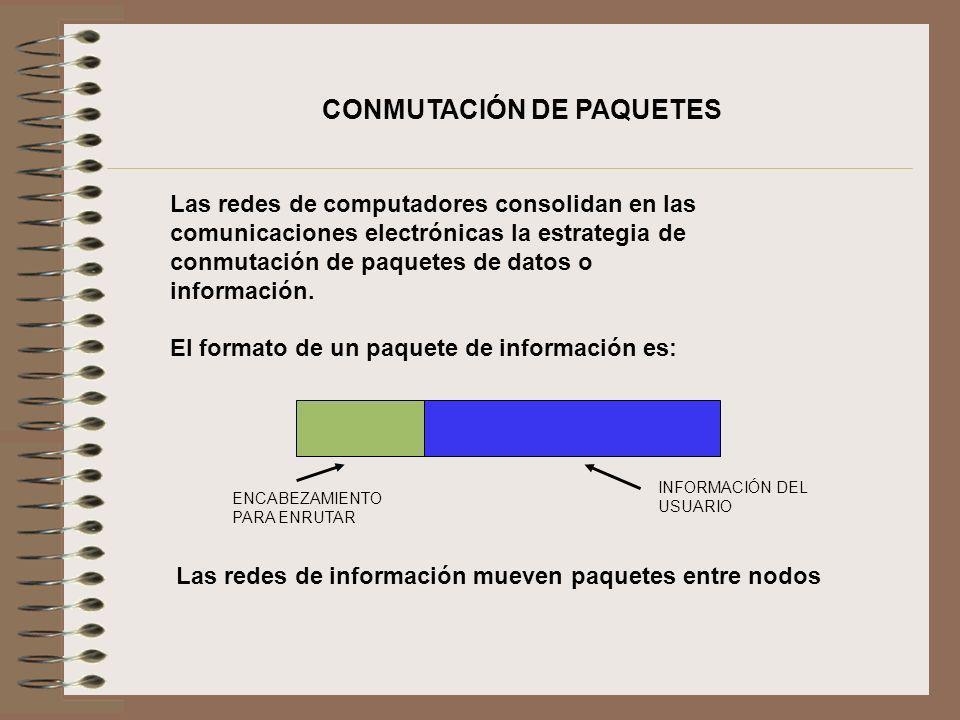CONMUTACIÓN DE PAQUETES Las redes de computadores consolidan en las comunicaciones electrónicas la estrategia de conmutación de paquetes de datos o in