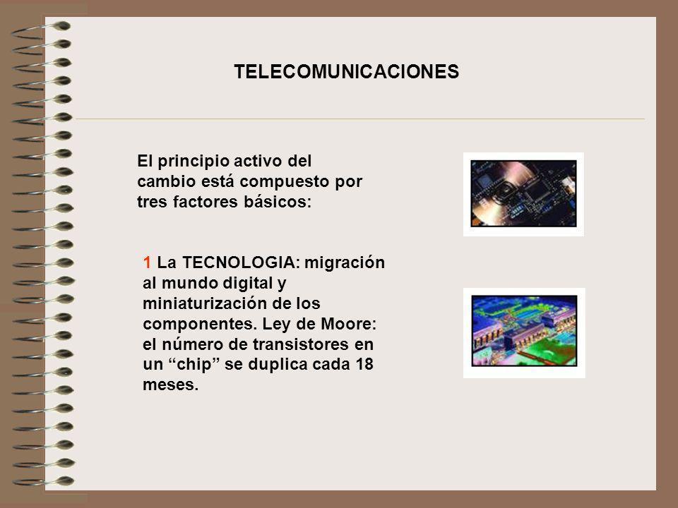 El principio activo del cambio está compuesto por tres factores básicos: 1 La TECNOLOGIA: migración al mundo digital y miniaturización de los componen