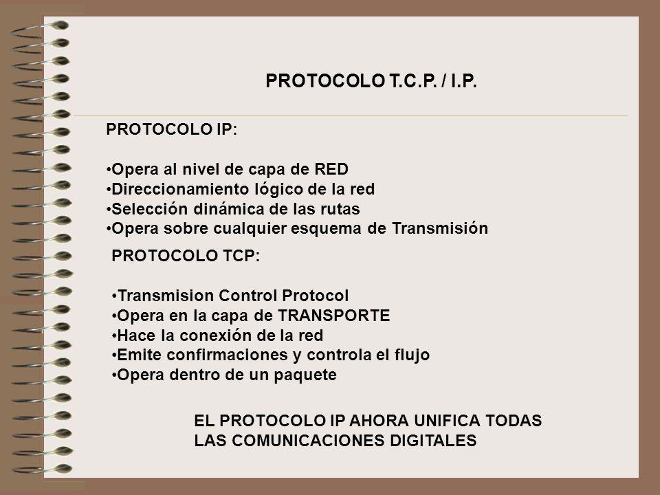 PROTOCOLO T.C.P. / I.P. PROTOCOLO IP: Opera al nivel de capa de RED Direccionamiento lógico de la red Selección dinámica de las rutas Opera sobre cual