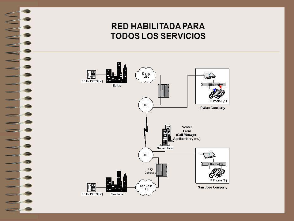 RED HABILITADA PARA TODOS LOS SERVICIOS