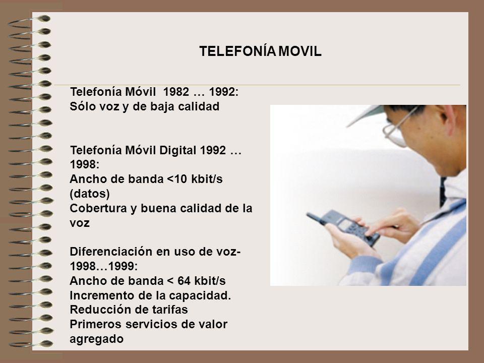 TELEFONÍA MOVIL Telefonía Móvil 1982 … 1992: Sólo voz y de baja calidad Telefonía Móvil Digital 1992 … 1998: Ancho de banda <10 kbit/s (datos) Cobertu