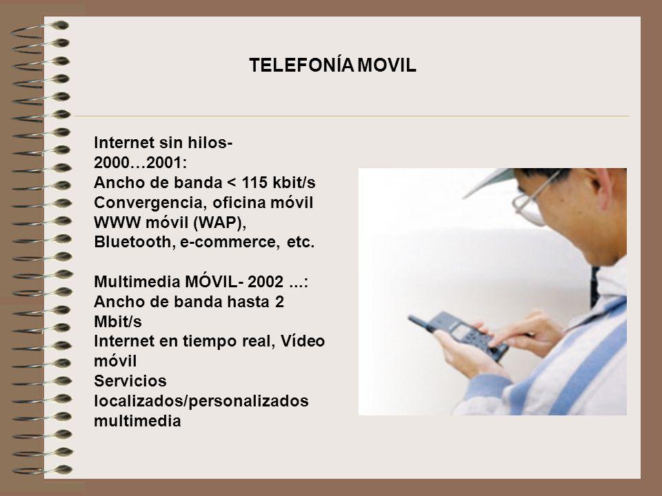 TELEFONÍA MOVIL Internet sin hilos- 2000…2001: Ancho de banda < 115 kbit/s Convergencia, oficina móvil WWW móvil (WAP), Bluetooth, e-commerce, etc. Mu