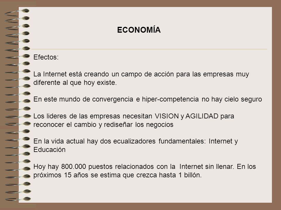 ECONOMÍA Efectos: La Internet está creando un campo de acción para las empresas muy diferente al que hoy existe. En este mundo de convergencia e hiper