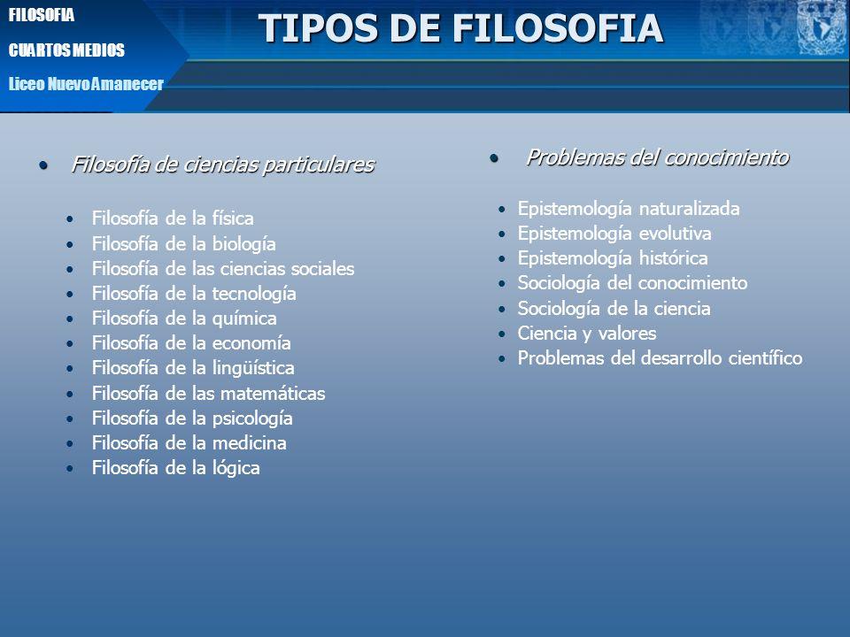 TIPOS DE FILOSOFIA Filosofía de ciencias particularesFilosofía de ciencias particulares Filosofía de la física Filosofía de la biología Filosofía de l