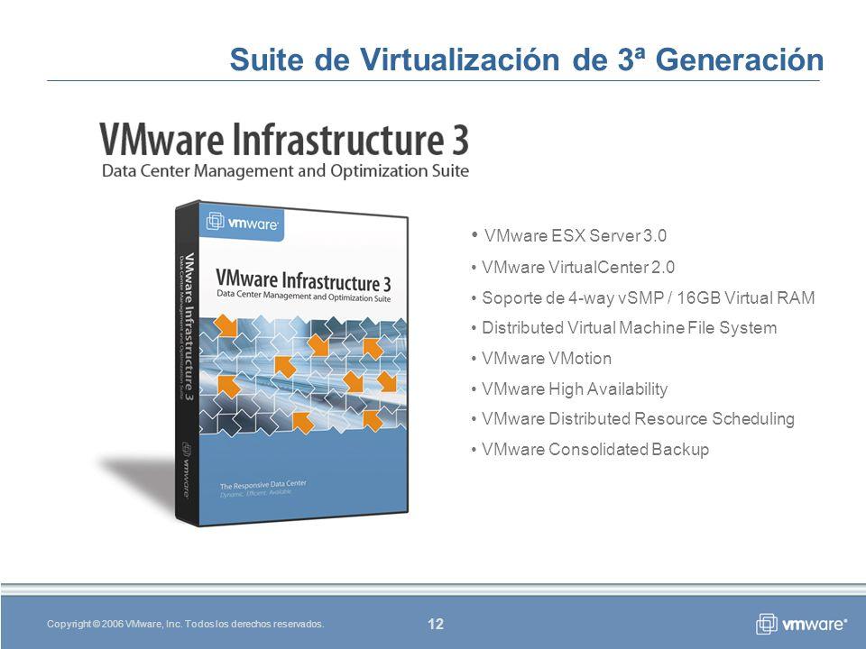 12 Copyright © 2006 VMware, Inc.Todos los derechos reservados.