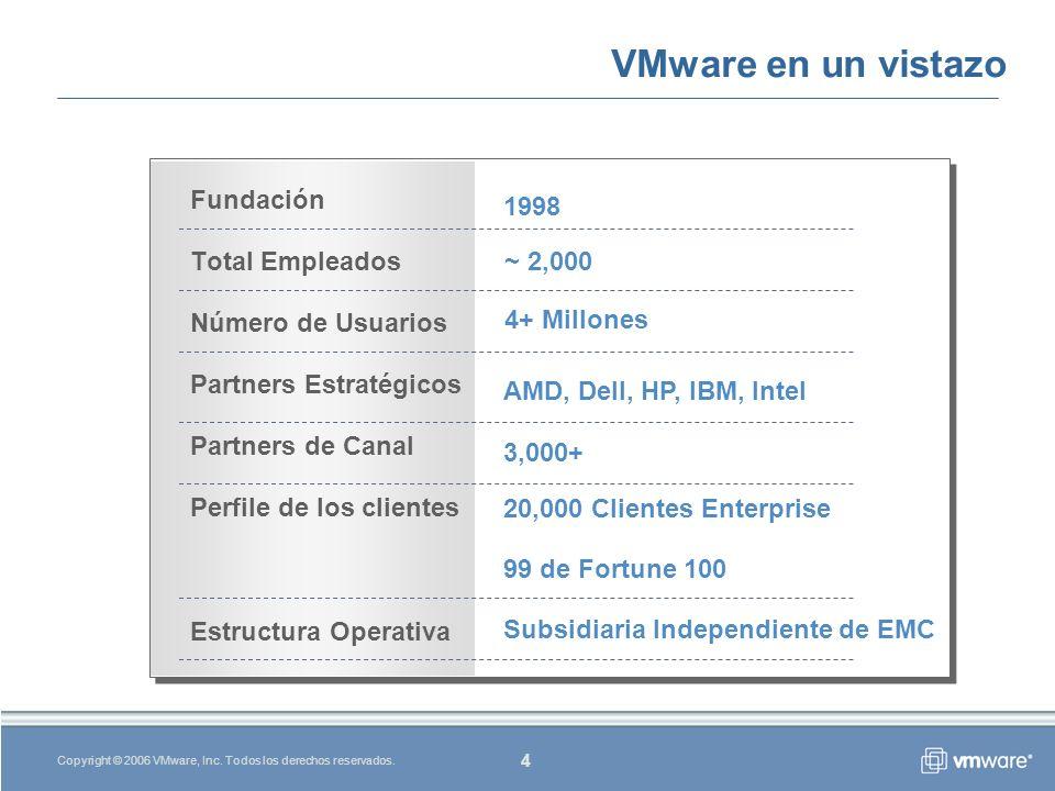 4 Copyright © 2006 VMware, Inc. Todos los derechos reservados.