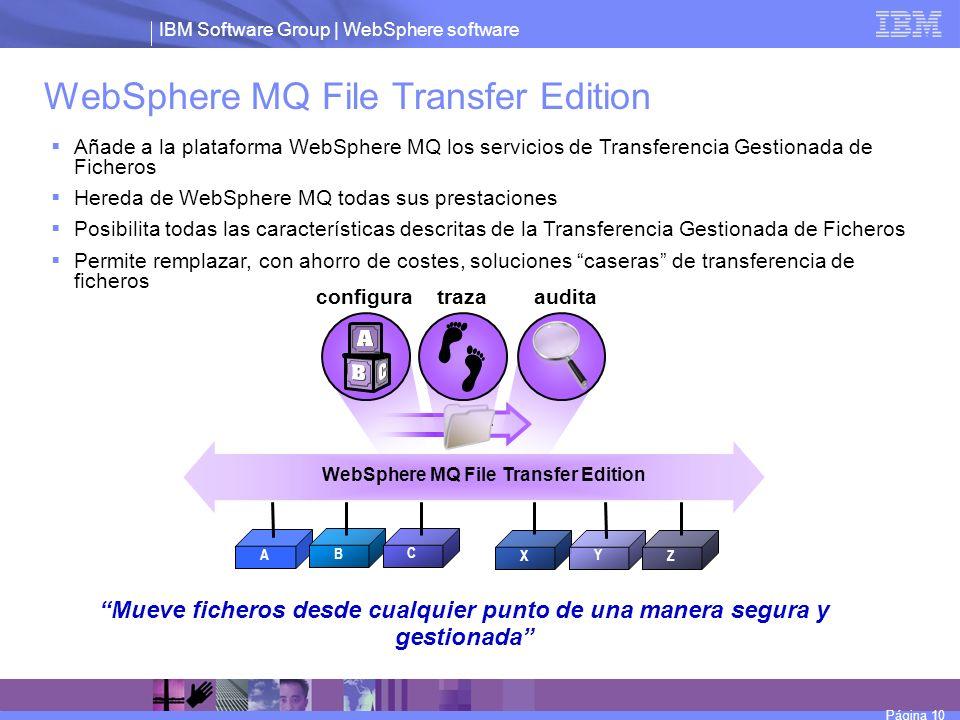 IBM Software Group | WebSphere software WebSphere MQ File Transfer Edition Añade a la plataforma WebSphere MQ los servicios de Transferencia Gestionad