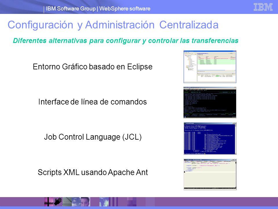 IBM Software Group | WebSphere software Configuración y Administración Centralizada Entorno Gráfico basado en Eclipse Interface de línea de comandos J