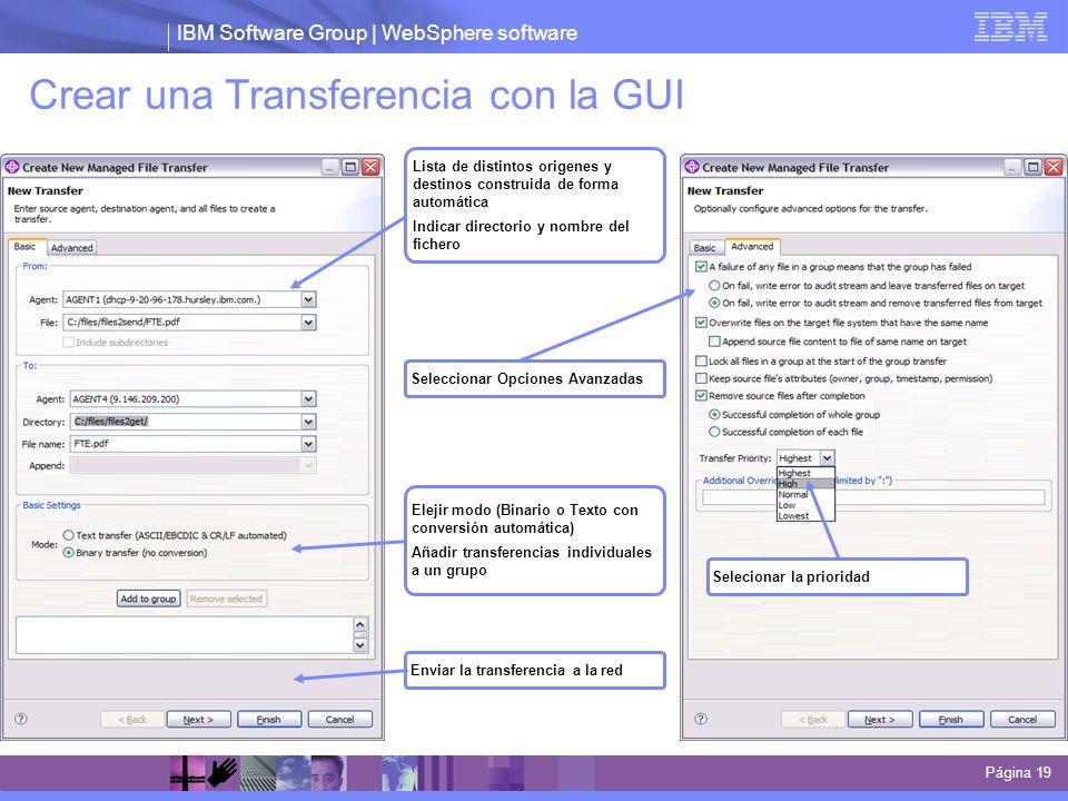 IBM Software Group | WebSphere software Crear una Transferencia con la GUI Lista de distintos origenes y destinos construida de forma automática Indic