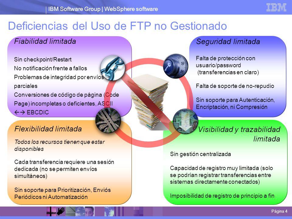 IBM Software Group | WebSphere software Deficiencias del Uso de FTP no Gestionado Fiabilidad limitada Sin checkpoint/Restart No notificación frente a