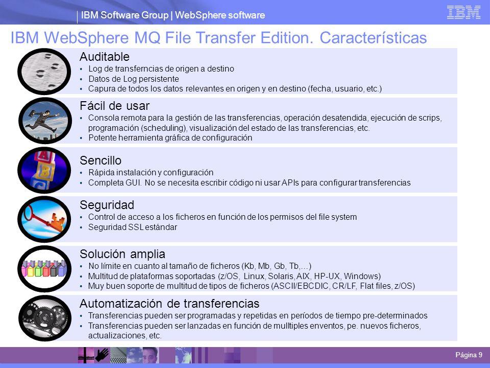 IBM Software Group | WebSphere software WebSphere MQ File Transfer Edition Añade a la plataforma WebSphere MQ los servicios de Transferencia Gestionada de Ficheros Hereda de WebSphere MQ todas sus prestaciones Posibilita todas las características descritas de la Transferencia Gestionada de Ficheros Permite remplazar, con ahorro de costes, soluciones caseras de transferencia de ficheros Página 10 A B C X Y Z …… WebSphere MQ File Transfer Edition Mueve ficheros desde cualquier punto de una manera segura y gestionada configuraauditatraza
