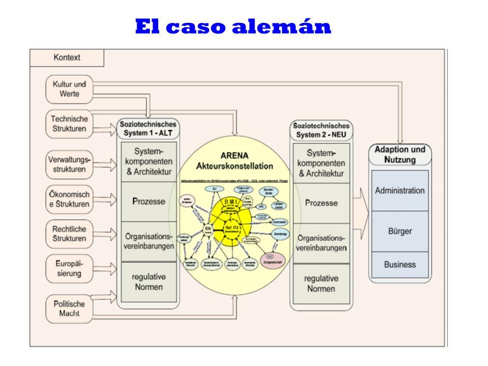 El caso español: el DNI electrónico Fuente: www.dnielectronico.es