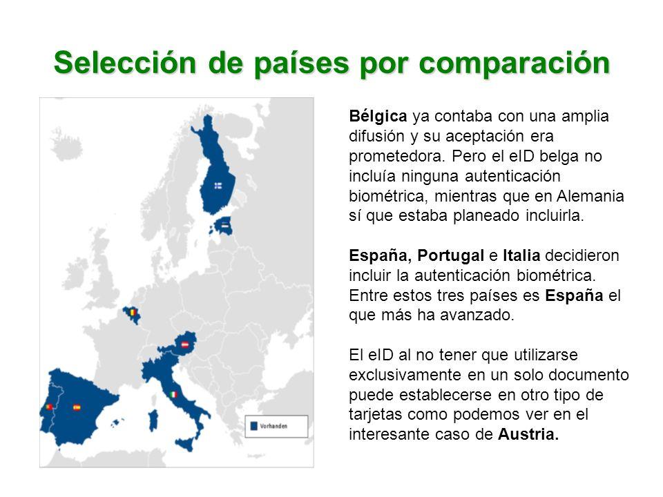 Principales funciones de los cuatro ejemplos de tarjetas eID Documento europeo para viajar (inspección visual + electrónica) Firma electrónica de documentos Autenticación Online Documento Nacional de Identidad (inspección visual y electrónica)