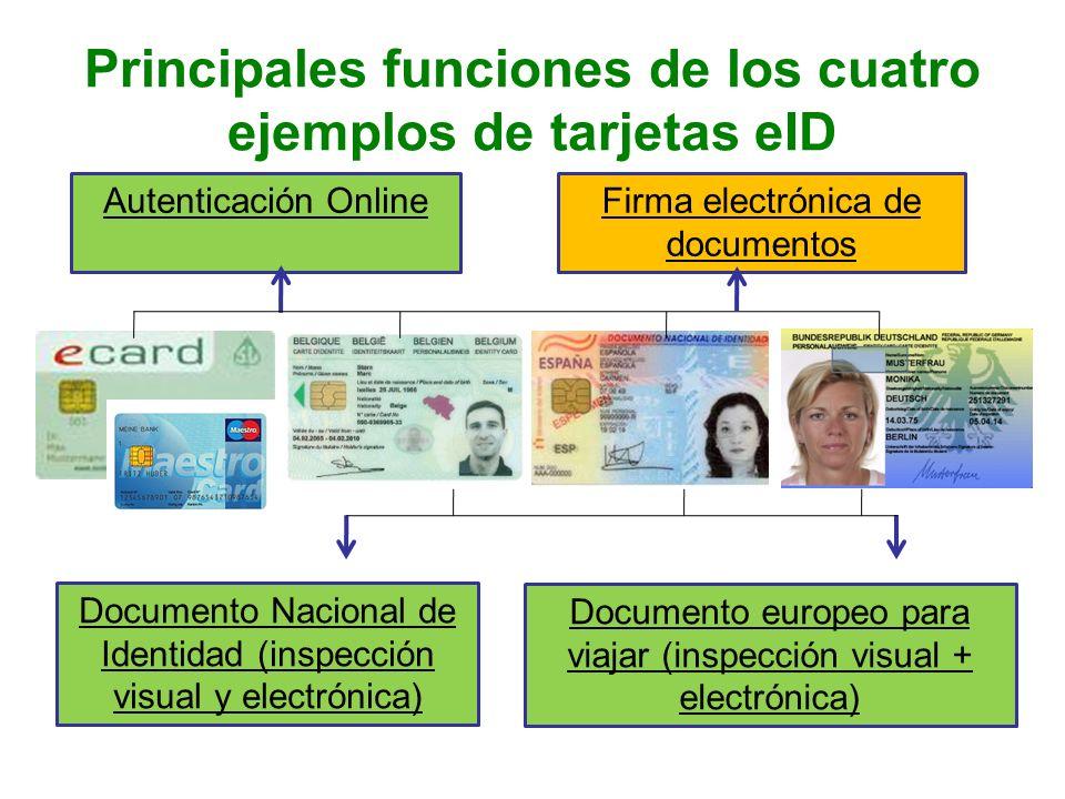 Diferencias entre las tarjetas eID ATBEGEES Tarjeta de información Idéntica al documento nacional de identidad –XXX Carácter de la tarjetaObligatoriedad/edad –< 12<16<14 Función de la tarjeta autenticación (online) XXXX autentificación (visual) -XXX Firma electrónica XX*X**X Características de la tarjeta *opt-out solución ** opt-in-solucion *** depende de la tarjeta de información Numero nacional de registro ssPINX–X Datos del usuario: o dirección o Fotografía X*** –X–X XXXX XXXX Chip de contacto / sin contacto contacto RFIDcontacto Código PIN para protección de Datos XXXX Biometría facial Huellas dactilares –––– –––– X X** XXXX