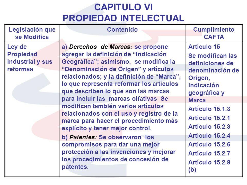 CAPITULO VI PROPIEDAD INTELECTUAL Legislación que se Modifica ContenidoCumplimiento CAFTA Ley de Propiedad Industrial y sus reformas a) Derechos de Ma