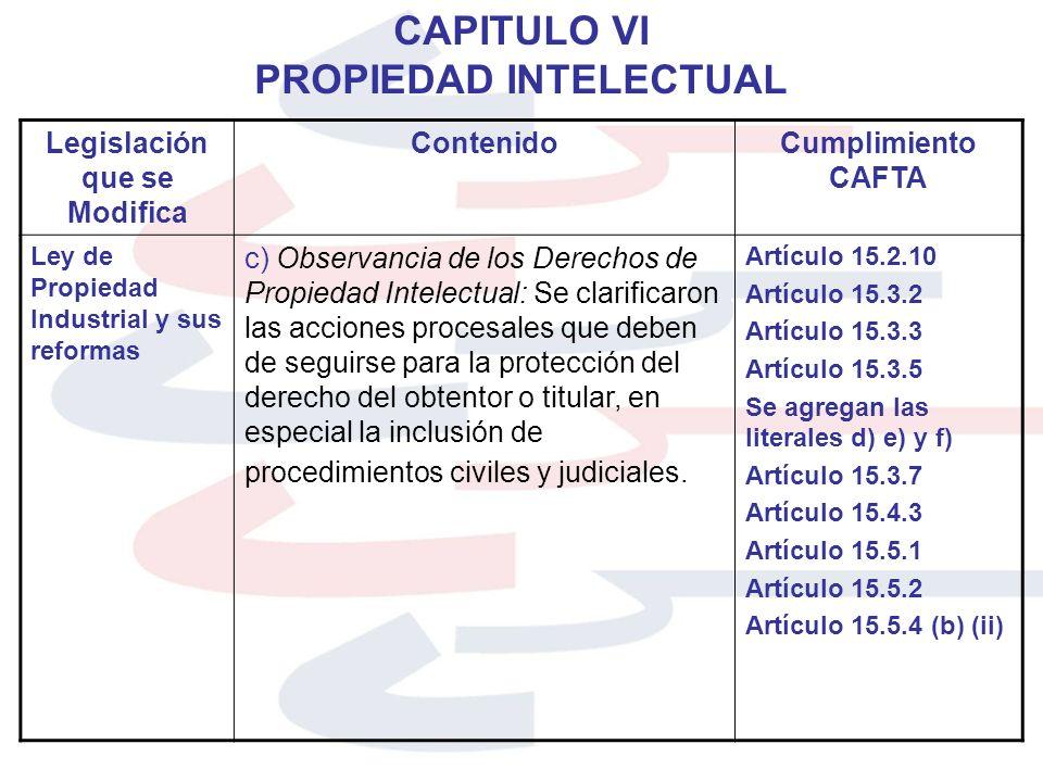 CAPITULO VI PROPIEDAD INTELECTUAL Legislación que se Modifica ContenidoCumplimiento CAFTA Ley de Propiedad Industrial y sus reformas c) Observancia de