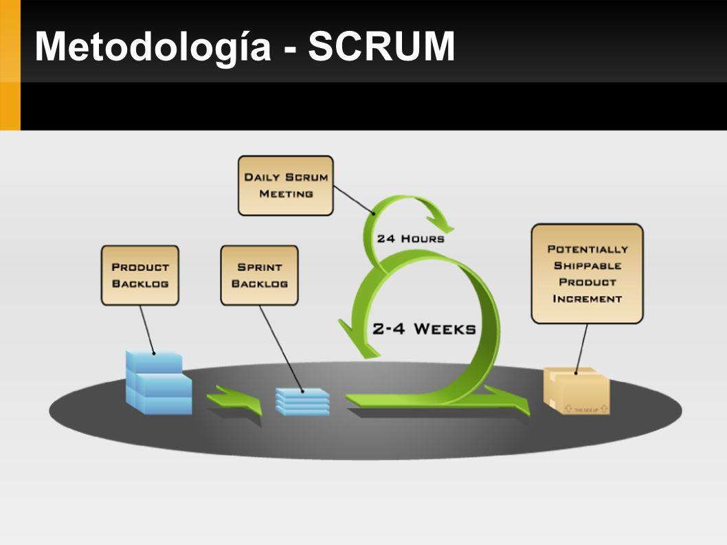 Metodología - SCRUM