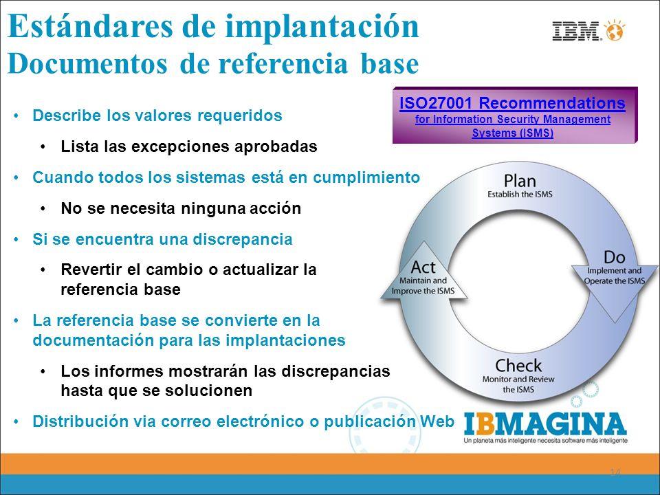 14 Estándares de implantación ISO27001 Recommendations for Information Security Management Systems (ISMS) Describe los valores requeridos Lista las ex