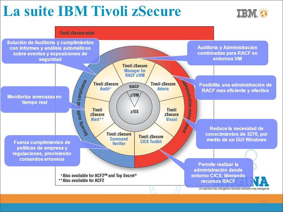 15 La suite IBM Tivoli zSecure Fuerza cumplimientos de políticas de empresa y regulaciones, previniendo comandos erroneos Monitoriza amenazas en tiemp