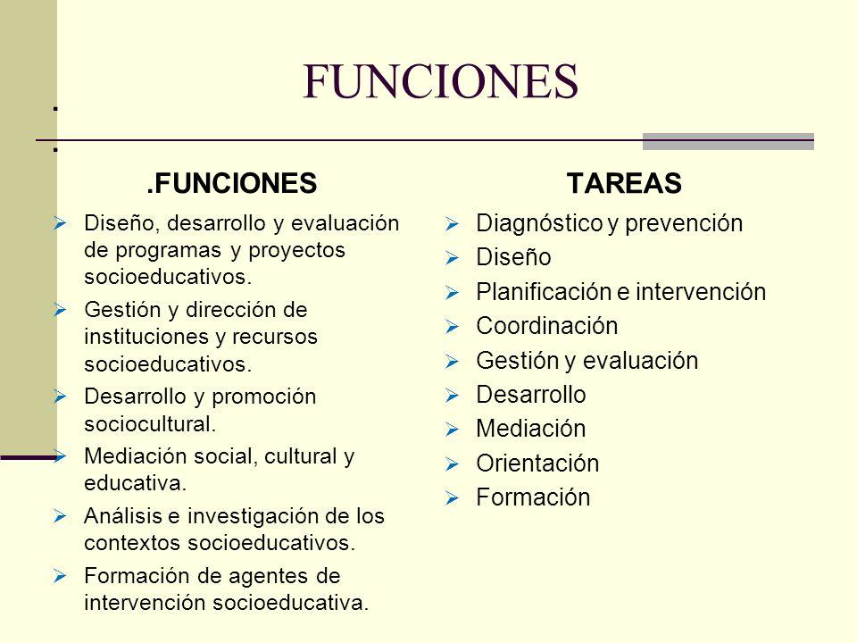 FUNCIONES...FUNCIONES Diseño, desarrollo y evaluación de programas y proyectos socioeducativos. Gestión y dirección de instituciones y recursos socioe