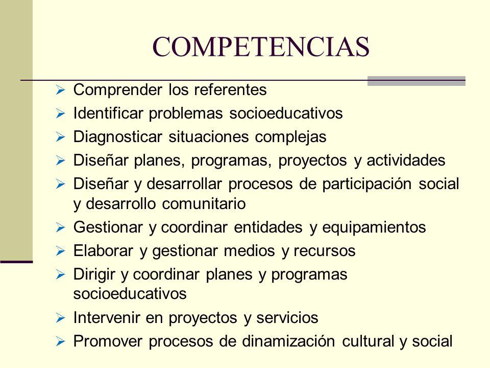 COMPETENCIAS Comprender los referentes Identificar problemas socioeducativos Diagnosticar situaciones complejas Diseñar planes, programas, proyectos y