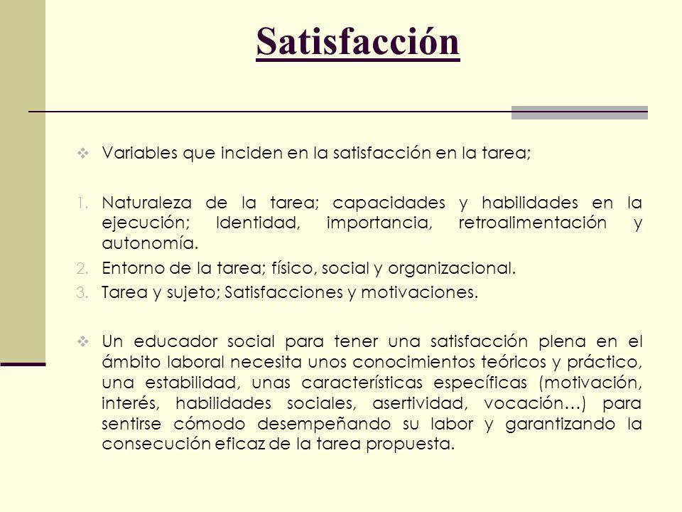 Satisfacción Variables que inciden en la satisfacción en la tarea; 1. Naturaleza de la tarea; capacidades y habilidades en la ejecución; Identidad, im