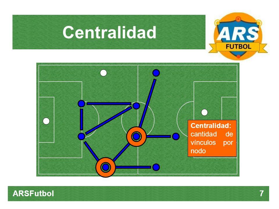 Centralidad ARSFutbol 7 Centralidad: cantidad de vínculos por nodo