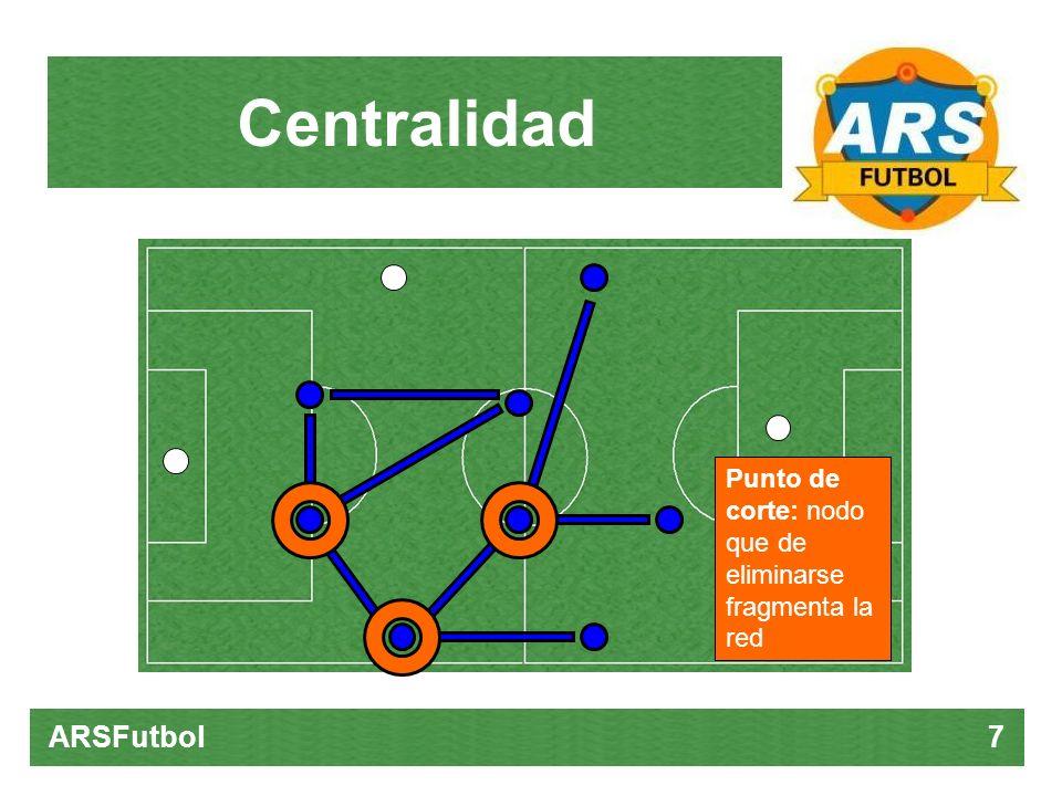 Centralidad ARSFutbol 7 Punto de corte: nodo que de eliminarse fragmenta la red